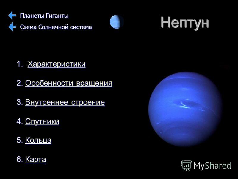 Нептун 1. Характеристики Характеристики 2. Особенности вращения Особенности вращенияОсобенности вращения 3. Внутреннее строение Внутреннее строениеВнутреннее строение 4. Спутники Спутники 5. Кольца Кольца 6. Карта Карта Планеты Гиганты Схема Солнечно