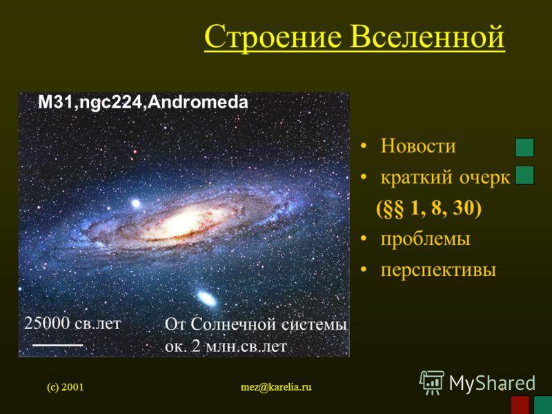 (c) 2001mez@karelia.ru1 Строение Вселенной Новости краткий очерк (§§ 1, 8, 30) проблемы перспективы M31,ngc224,Andromeda 25000 св.лет От Солнечной системы ок. 2 млн.св.лет