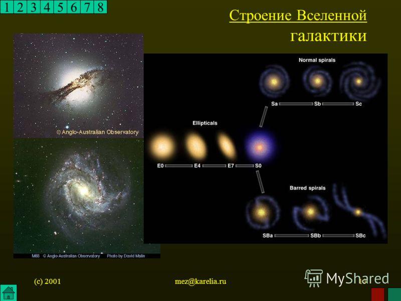 (c) 2001mez@karelia.ru13 12345678 Строение Вселенной галактики