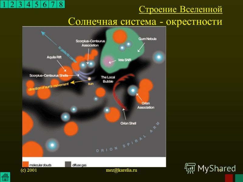 (c) 2001mez@karelia.ru19 12345678 Строение Вселенной Солнечная система - окрестности