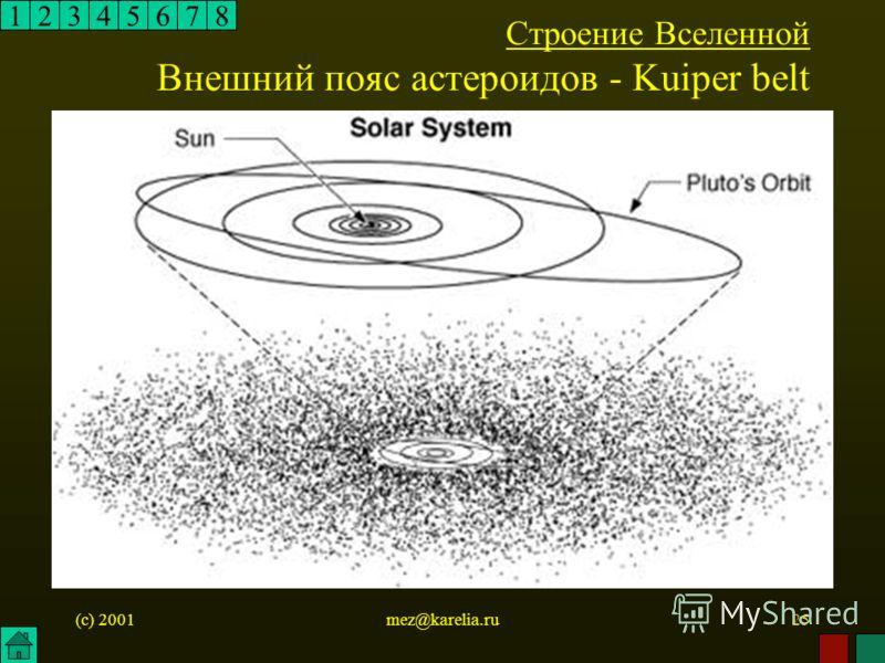 (c) 2001mez@karelia.ru25 12345678 Строение Вселенной Внешний пояс астероидов - Kuiper belt