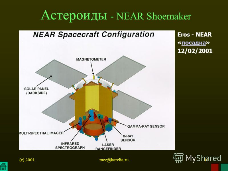 (c) 2001mez@karelia.ru43 Астероиды - NEAR Shoemaker Eros - NEAR «посадка» 12/02/2001