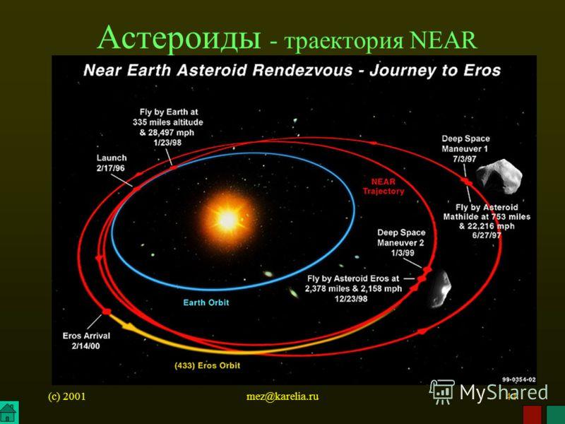 (c) 2001mez@karelia.ru44 Астероиды - траектория NEAR