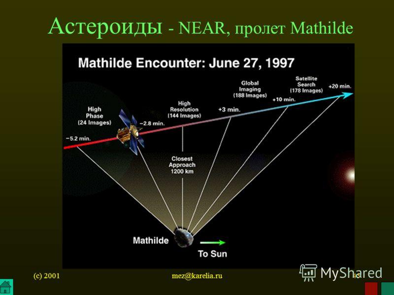(c) 2001mez@karelia.ru45 Астероиды - NEAR, пролет Mathilde