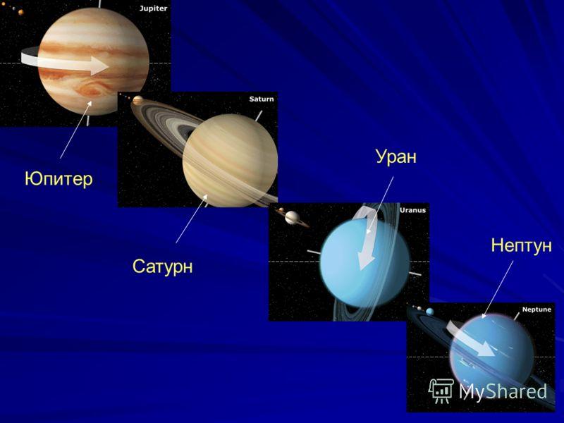 Сатурн Юпитер Уран Нептун