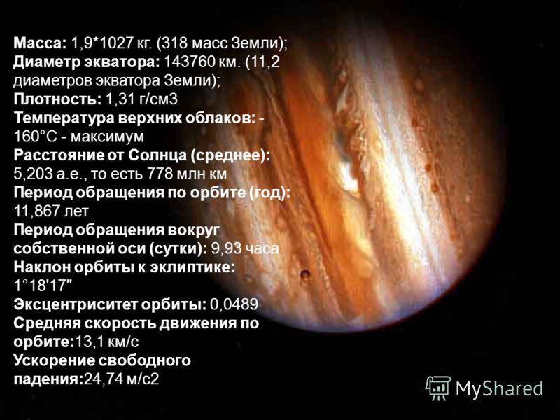 Масса: 1,9*1027 кг. (318 масс Земли); Диаметр экватора: 143760 км. (11,2 диаметров экватора Земли); Плотность: 1,31 г/см3 Температура верхних облаков: - 160°С - максимум Расстояние от Солнца (среднее): 5,203 а.е., то есть 778 млн км Период обращения