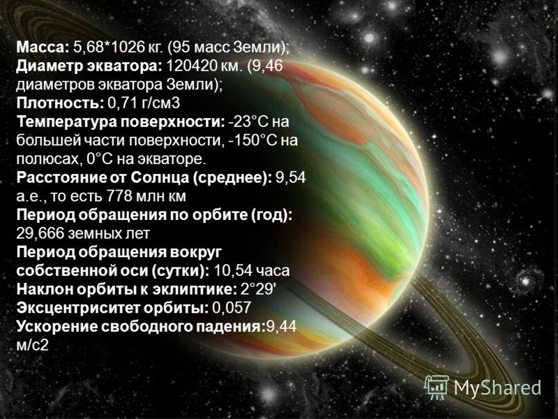 Масса: 5,68*1026 кг. (95 масс Земли); Диаметр экватора: 120420 км. (9,46 диаметров экватора Земли); Плотность: 0,71 г/см3 Температура поверхности: -23°С на большей части поверхности, -150°С на полюсах, 0°С на экваторе. Расстояние от Солнца (среднее):