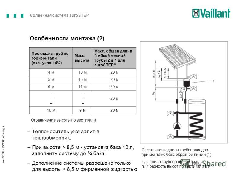 Солнечная система auroSTEP auroSTEP – 05/2008 / Слайд 5 Особенности монтажа (2) Расстояния и длина трубопроводов при монтаже бака обратной линии (1) L x = длина трубопроводов в м h x = разность высот по вертикали в м Ограничение высоты по вертикали П