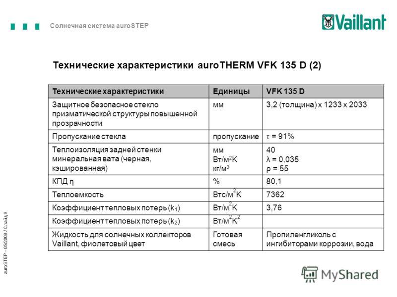 Солнечная система auroSTEP auroSTEP – 05/2008 / Слайд 9 Технические характеристики auroTHERM VFK 135 D (2) Технические характеристикиЕдиницыVFK 135 D Защитное безопасное стекло призматической структуры повышенной прозрачности мм3,2 (толщина) x 1233 x