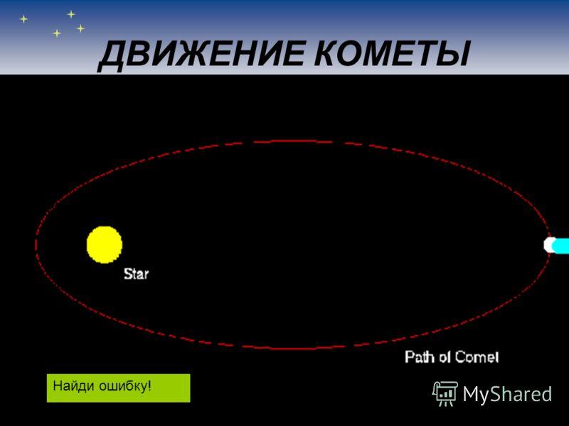 ДВИЖЕНИЕ КОМЕТЫ Когда и почему у кометы появляется хвост? Куда всегда направлен хвост кометы? Когда хвост кометы исчезает? Найди ошибку!