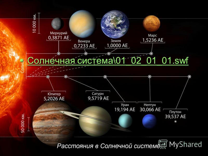 Презентация на тему Солнечная система это Солнце и все  3 Солнечная система 01 02 01 01 swf Солнечная система 01 02 01 01 swf Солнечная система 01 02 01 01 swf Солнечная система 01 02 01 01 swf