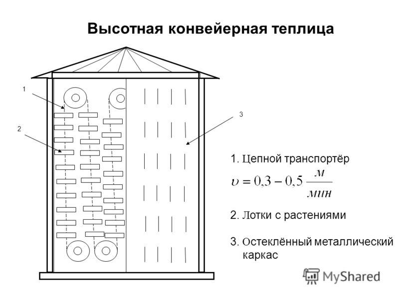 Высотная конвейерная теплица 2 1 3 1. Ц епной транспортёр 2. Л отки с растениями 3. О стеклённый металлический каркас