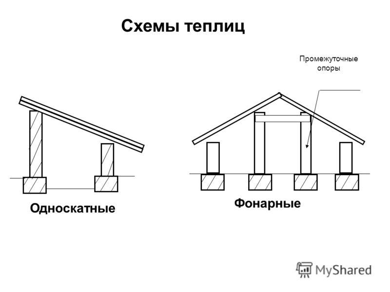 структура сплавов реферат