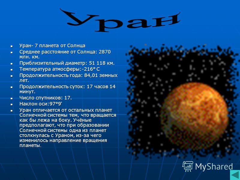 Уран- 7 планета от Солнца Уран- 7 планета от Солнца Среднее расстояние от Солнца: 2870 млн. км. Среднее расстояние от Солнца: 2870 млн. км. Приблизительный диаметр: 51 118 км. Приблизительный диаметр: 51 118 км. Температура атмосферы:-216° С Температ