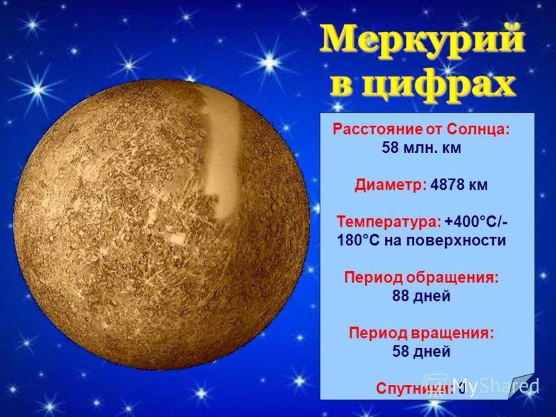 Самая быстрая планета Меркурий