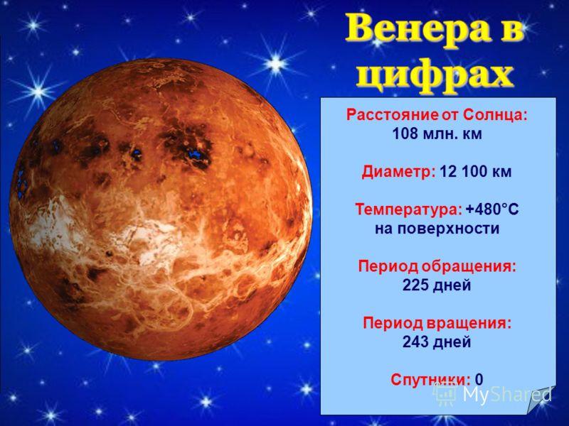 Венера – вечерняя звезда