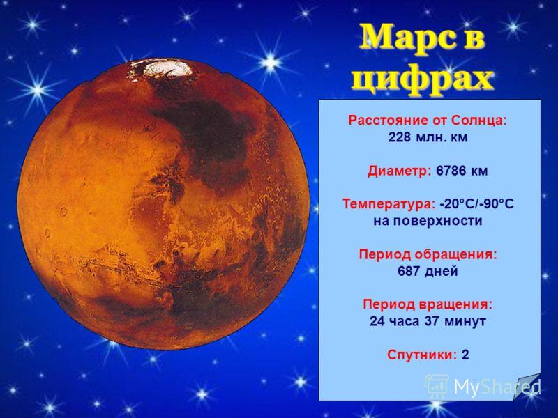 Скалистая планета Марс