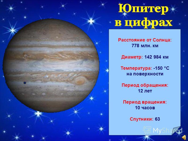Гигантский Юпитер