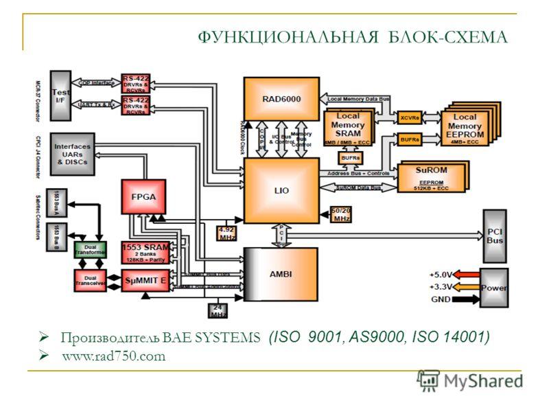 ФУНКЦИОНАЛЬНАЯ БЛОК-СХЕМА Производитель BAE SYSTEMS (ISO 9001, AS9000, ISO 14001) www.rad750.com