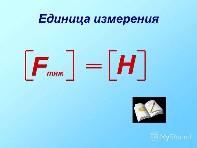 Единица измерения F тяж Н