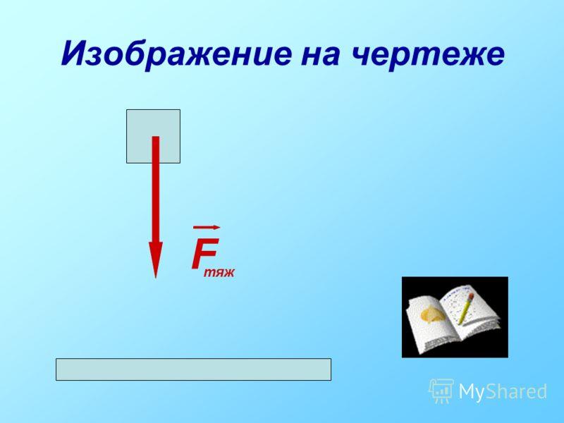 Изображение на чертеже F тяж