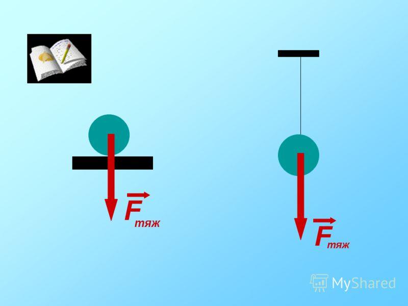 F F тяж