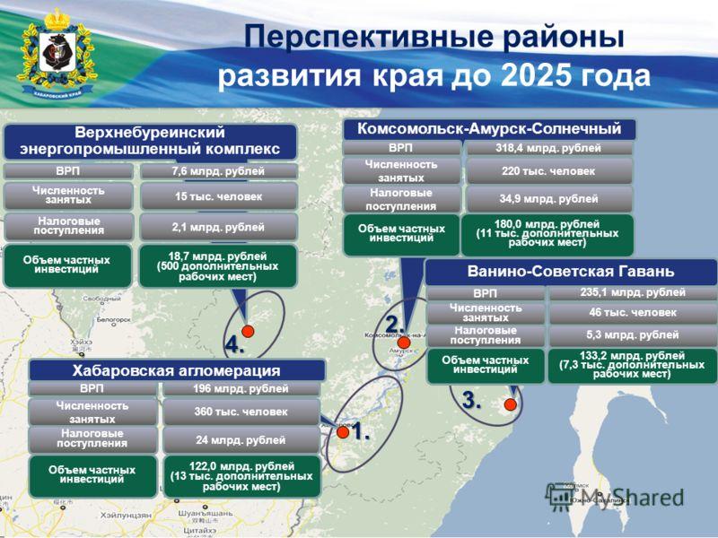 Перспективные районы развития края до 2025 года Верхнебуреинский энергопромышленный комплекс 4. Комсомольск-Амурск-Солнечный 2. 3. Ванино-Советская Гавань ВРП Налоговые поступления Объем частных инвестиций 7,6 млрд. рублей 2,1 млрд. рублей 18,7 млрд.