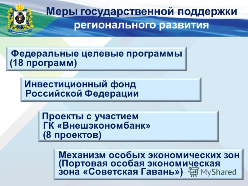 Меры государственной поддержки регионального развития Федеральные целевые программы (18 программ) Проекты с участием ГК «Внешэкономбанк» (8 проектов) Инвестиционный фонд Российской Федерации Механизм особых экономических зон (Портовая особая экономич