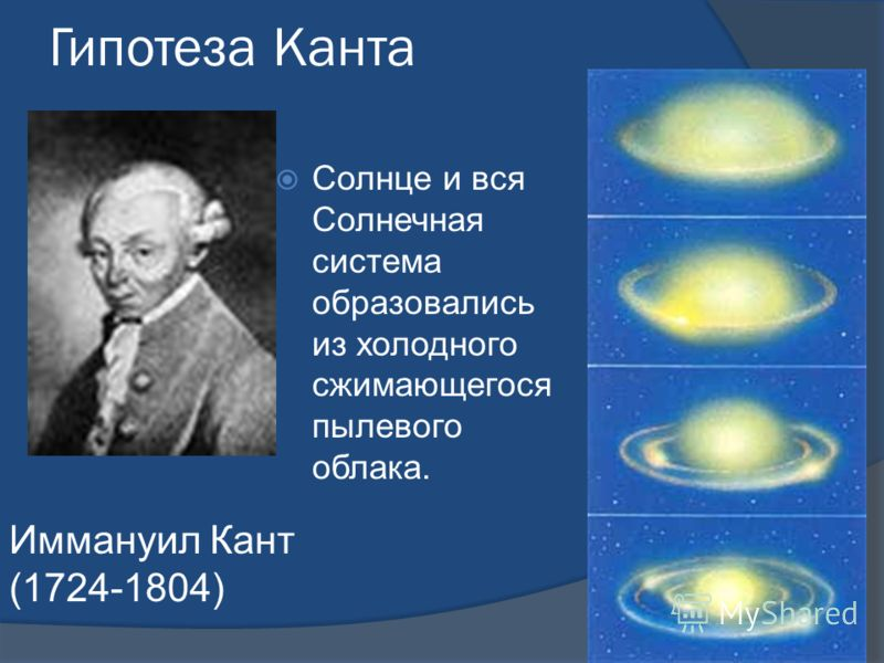 Гипотеза Канта Солнце и вся Солнечная система образовались из холодного сжимающегося пылевого облака. Иммануил Кант (1724-1804)