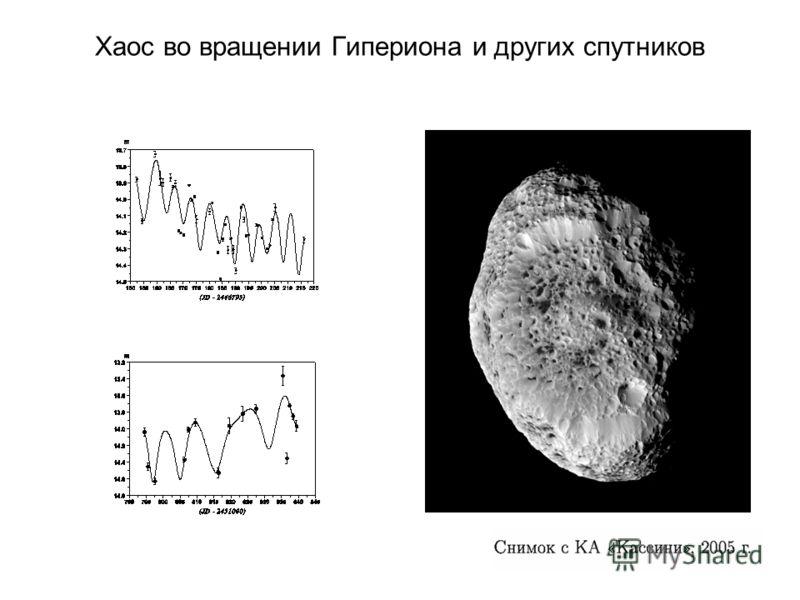 Хаос во вращении Гипериона и других спутников