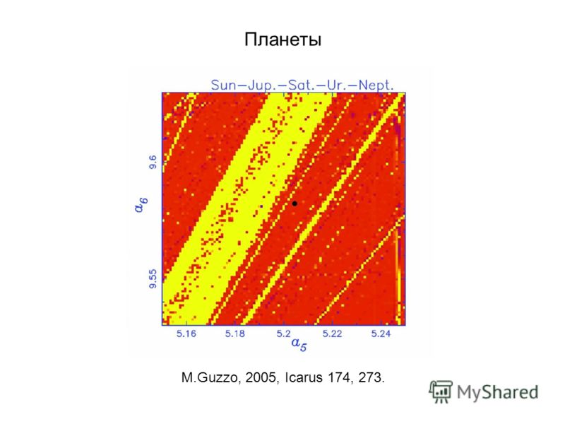 M.Guzzo, 2005, Icarus 174, 273.
