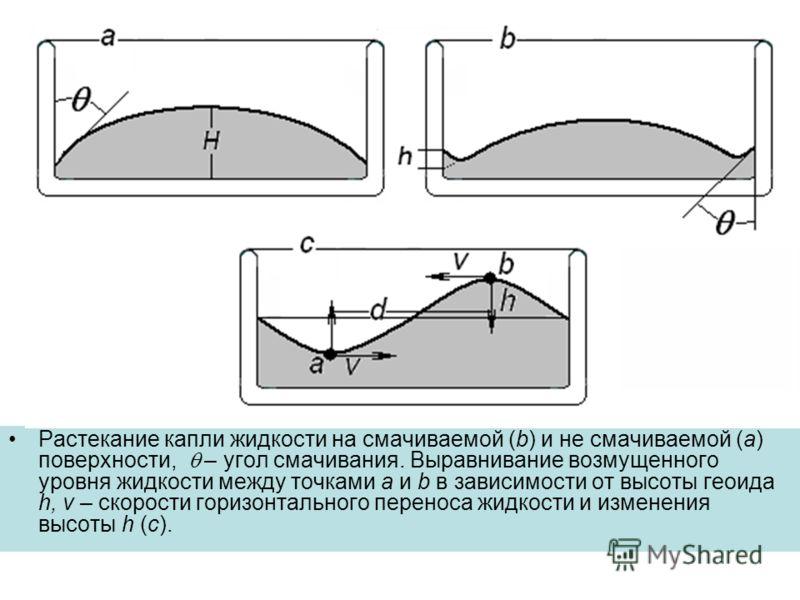 Растекание капли жидкости на смачиваемой (b) и не смачиваемой (a) поверхности, – угол смачивания. Выравнивание возмущенного уровня жидкости между точками а и b в зависимости от высоты геоида h, v – скорости горизонтального переноса жидкости и изменен