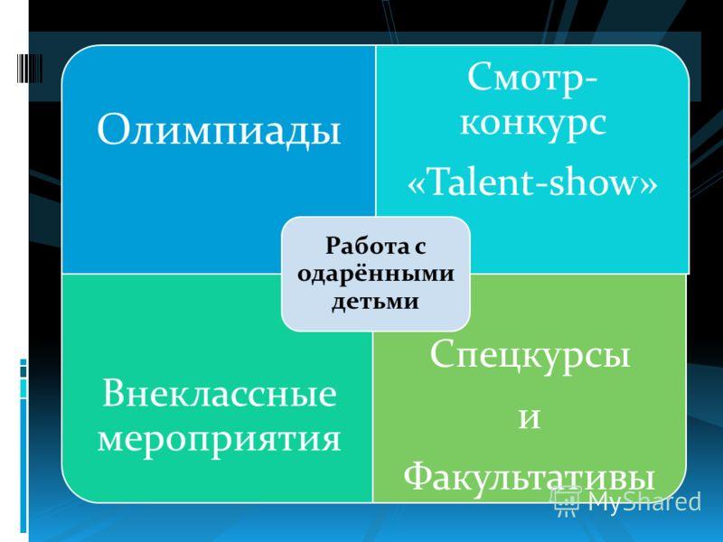 Олимпиады Смотр- конкурс «Talent-show» Внеклассные мероприятия Спецкурсы и Факультативы Работа с одарёнными детьми
