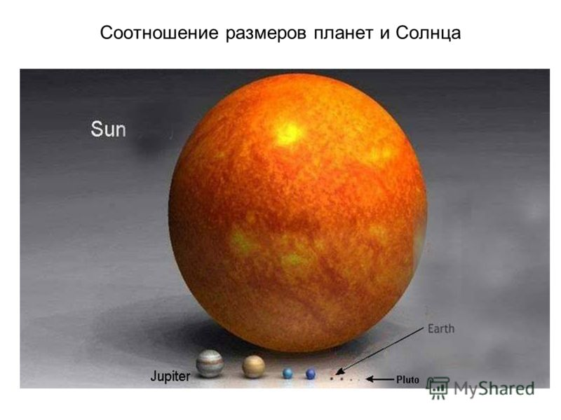 Соотношение размеров планет и Солнца