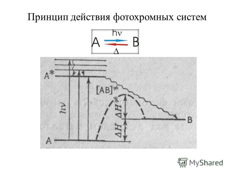 Принцип действия фотохромных систем