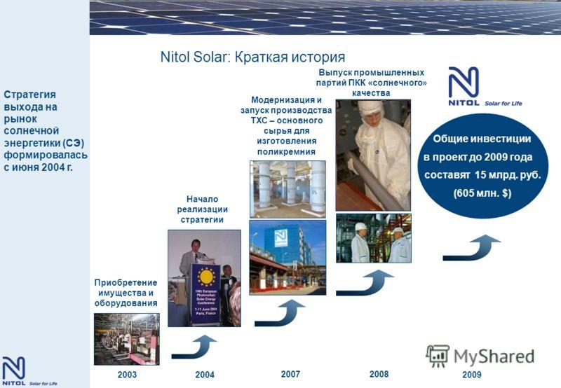 Nitol Solar: Краткая история Стратегия выхода на рынок солнечной энергетики (СЭ) формировалась с июня 2004 г. Начало реализации стратегии Модернизация и запуск производства ТХС – основного сырья для изготовления поликремния Общие инвестиции в проект