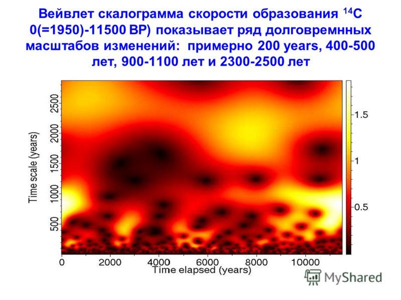 Вейвлет скалограмма скорости образования 14 С 0(=1950)-11500 BP) показывает ряд долговремнных масштабов изменений: примерно 200 years, 400-500 лет, 900-1100 лет и 2300-2500 лет