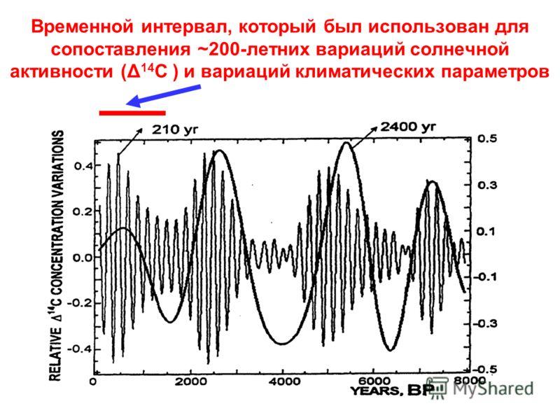 Временной интервал, который был использован для сопоставления ~200-летних вариаций солнечной активности (Δ 14 С ) и вариаций климатических параметров