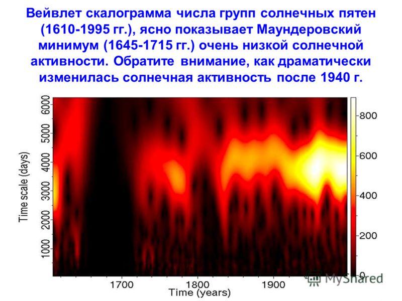 Вейвлет скалограмма числа групп солнечных пятен (1610-1995 гг.), ясно показывает Маундеровский минимум (1645-1715 гг.) очень низкой солнечной активности. Обратите внимание, как драматически изменилась солнечная активность после 1940 г.