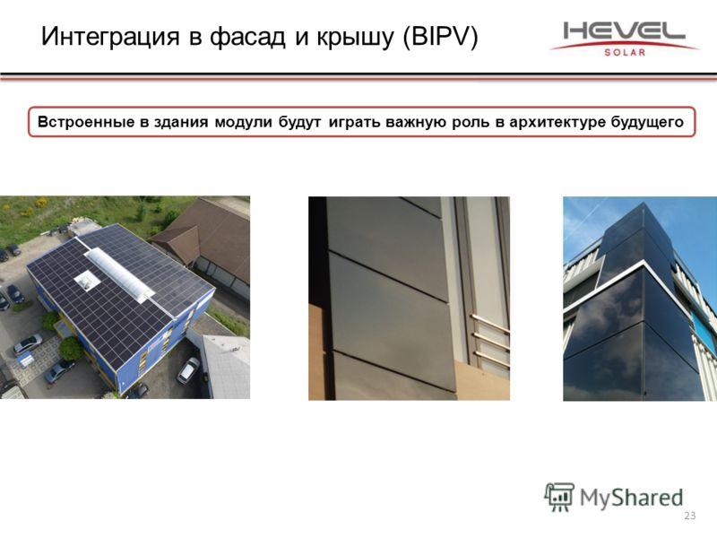Интеграция в фасад и крышу (BIPV) Встроенные в здания модули будут играть важную роль в архитектуре будущего 23