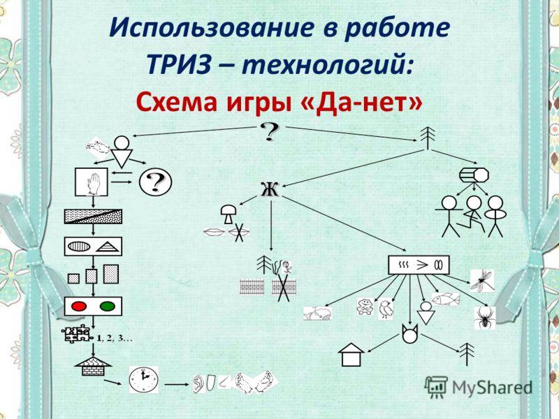 Использование в работе ТРИЗ – технологий: Схема игры «Да-нет»