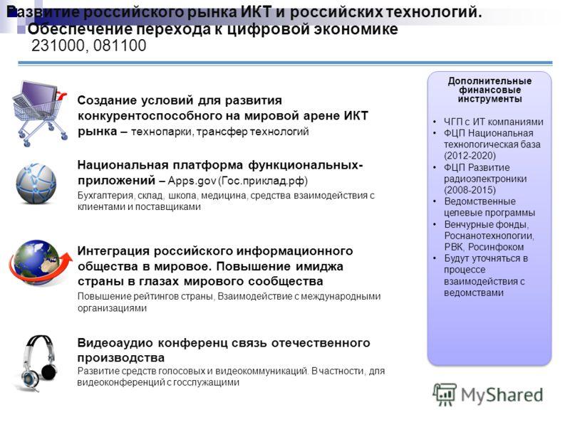 Развитие российского рынка ИКТ и российских технологий. Обеспечение перехода к цифровой экономике 231000, 081100 Создание условий для развития конкурентоспособного на мировой арене ИКТ рынка – технопарки, трансфер технологий Национальная платформа фу