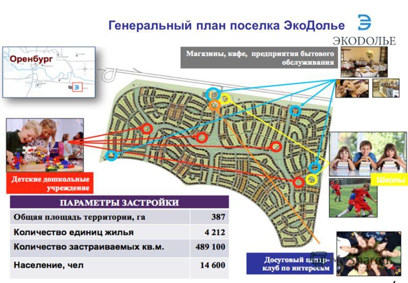 Генеральный план поселка ЭкоДолье 7