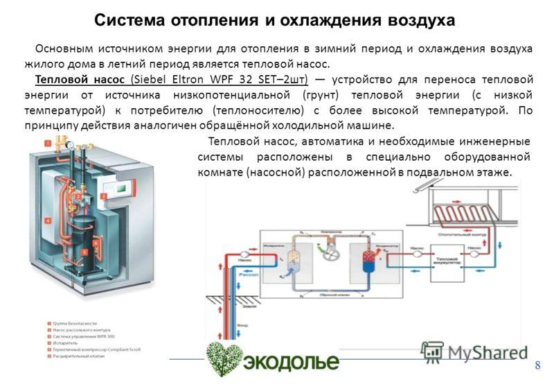8 Тепловой насос, автоматика и необходимые инженерные системы расположены в специально оборудованной комнате (насосной) расположенной в подвальном этаже. Система отопления и охлаждения воздуха Основным источником энергии для отопления в зимний период