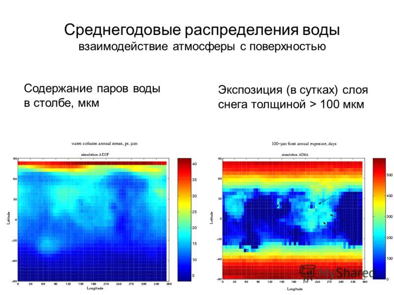 Среднегодовые распределения воды взаимодействие атмосферы с поверхностью Содержание паров воды в столбе, мкм Экспозиция (в сутках) слоя снега толщиной > 100 мкм