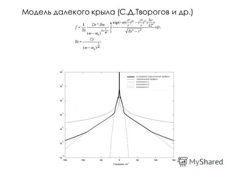 Модель далекого крыла (С.Д.Творогов и др.)