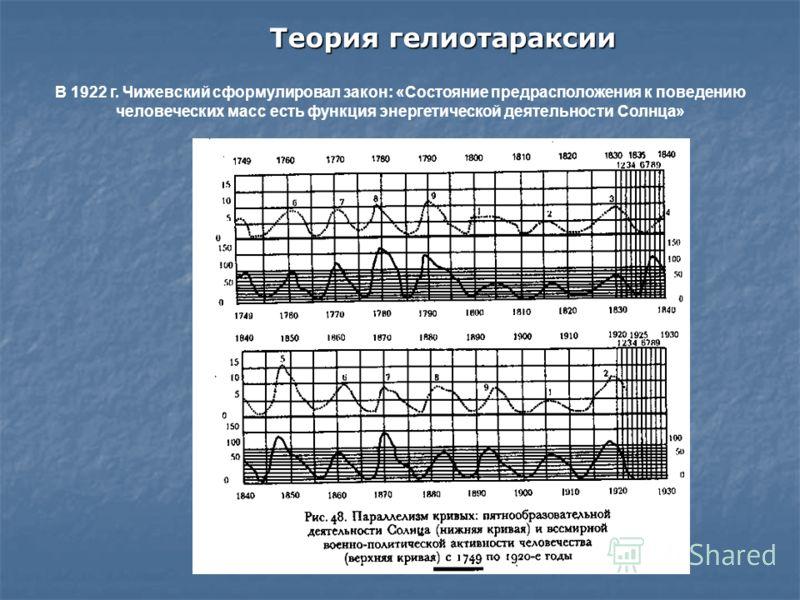 В 1922 г. Чижевский сформулировал закон: «Состояние предрасположения к поведению человеческих масс есть функция энергетической деятельности Солнца» Теория гелиотараксии