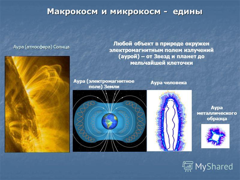Аура (атмосфера) Солнца Аура человека Любой объект в природе окружен электромагнитным полем излучений (аурой) – от Звезд и планет до мельчайшей клеточки Аура металлического образца Аура (электромагнитное поле) Земли Макрокосм и микрокосм - едины