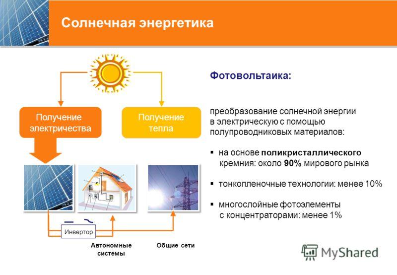 Солнечная энергетика Получение тепла Получение электричества Автономные системы Общие сети Инвертор Фотовольтаика: преобразование солнечной энергии в электрическую с помощью полупроводниковых материалов: на основе поликристаллического кремния: около