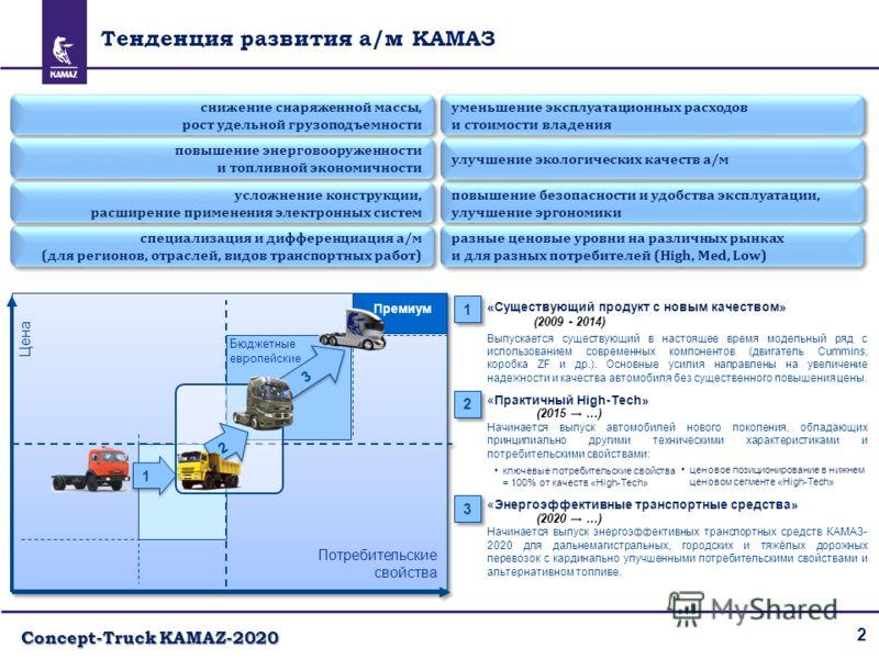 2 Тенденция развития а/м КАМАЗ Concept-Truck KAMAZ-2020 снижение снаряженной массы, рост удельной грузоподъемности снижение снаряженной массы, рост удельной грузоподъемности повышение энерговооруженности и топливной экономичности повышение энерговоор